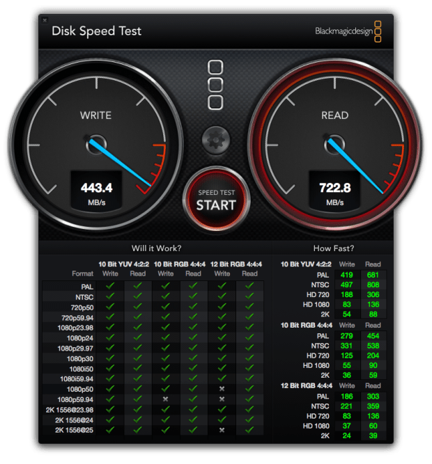 Speedtest MBA13 2013