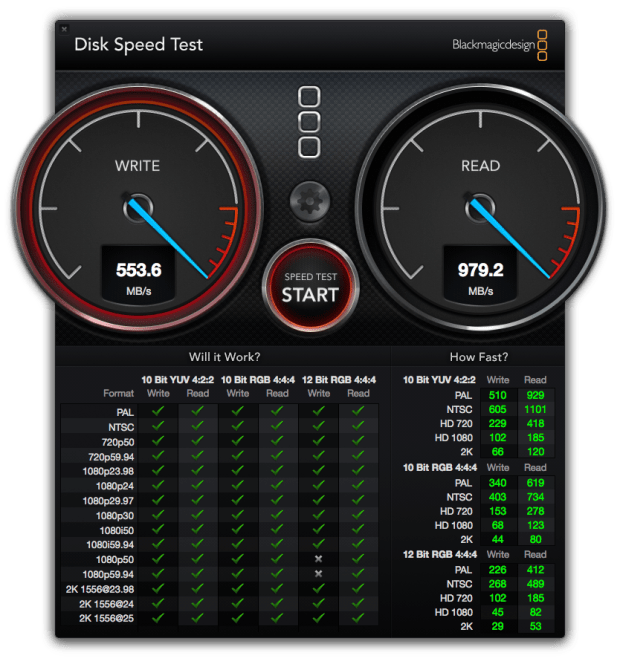 Blackmagic Disk Speed Test SSD