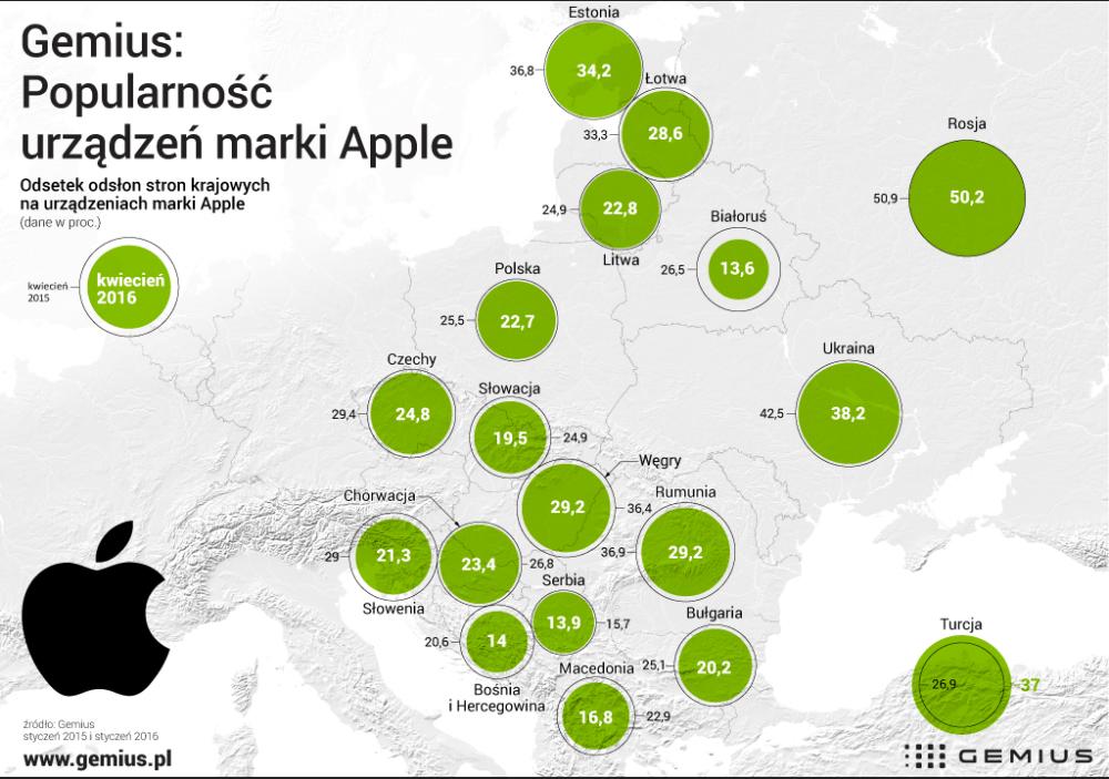 2016_05_Apple