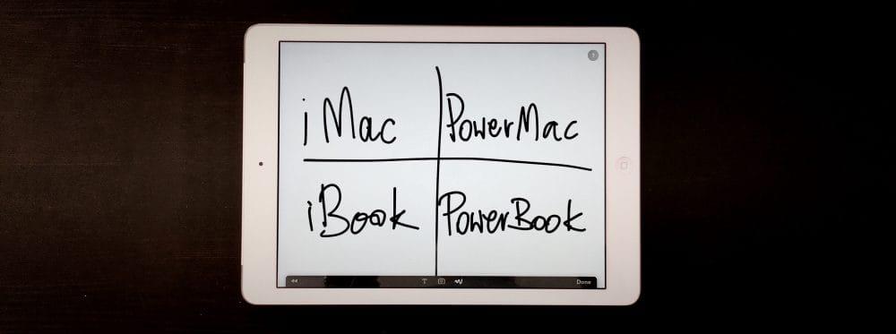 Tęsknię za prostym Apple