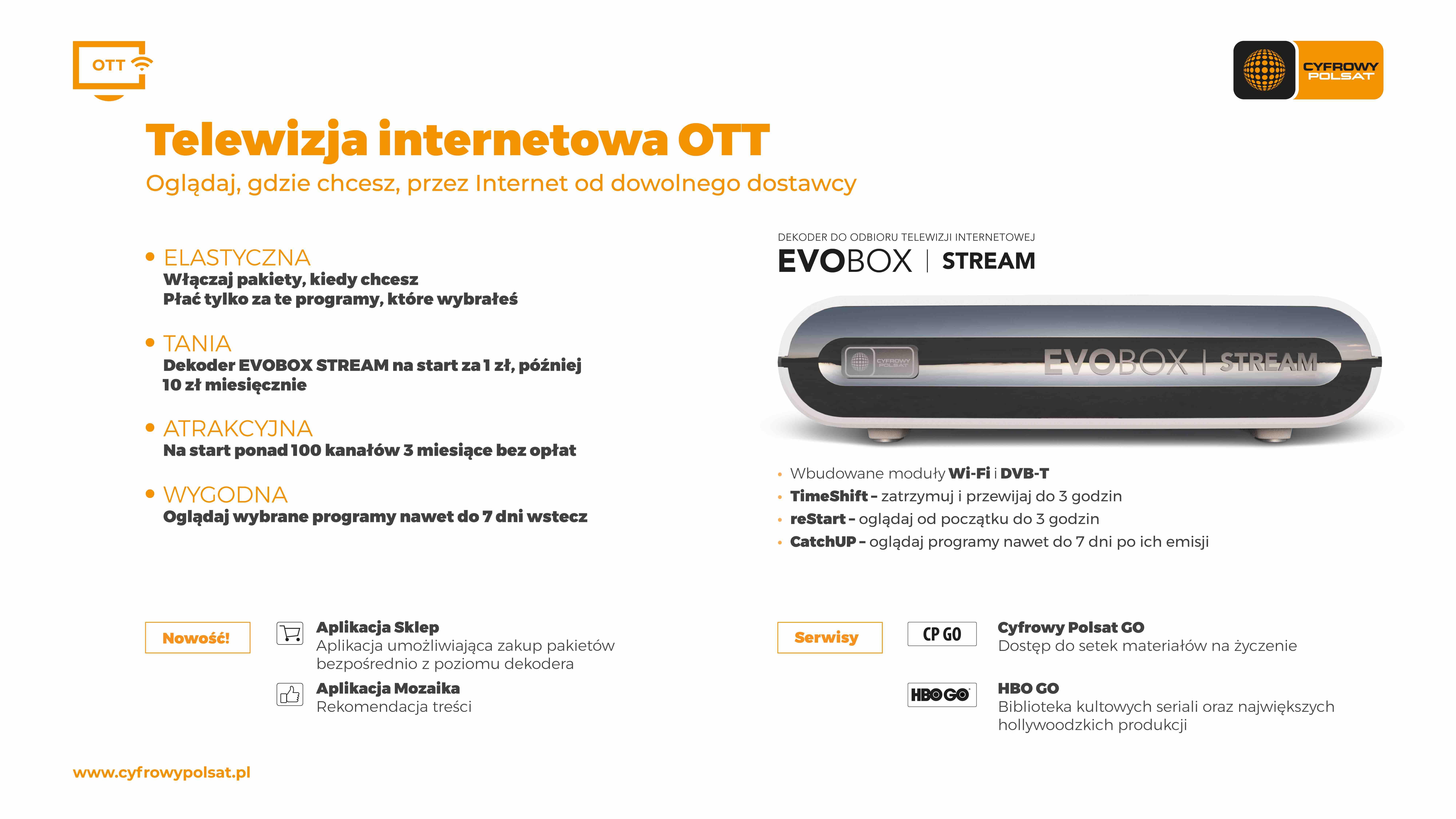 Telewizja Na Karte Polsat.Cyfrowy Polsat Z Dekoderem Evobox Stream I Elastyczną Ofertą Prepaid